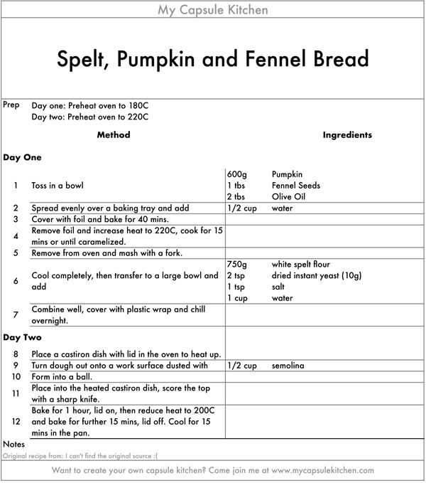 Spelt, Pumpkin and Fennel Bread recipe
